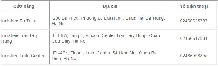 ẢNh địa chỉ mua chính hãng tại Hà Nội