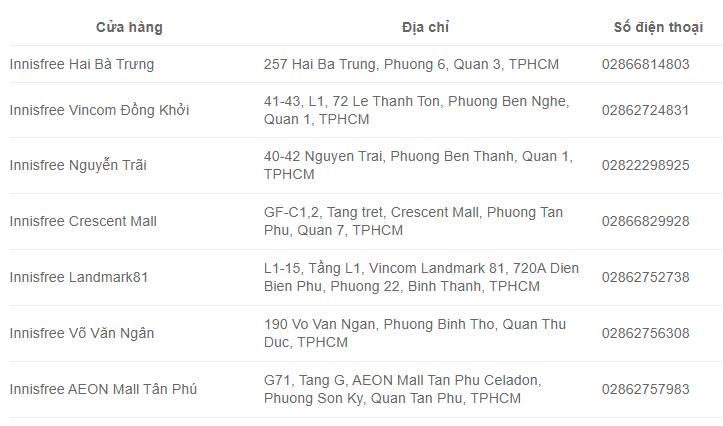 Ảnh địa chỉ tại thành phố Hồ Chí Minh